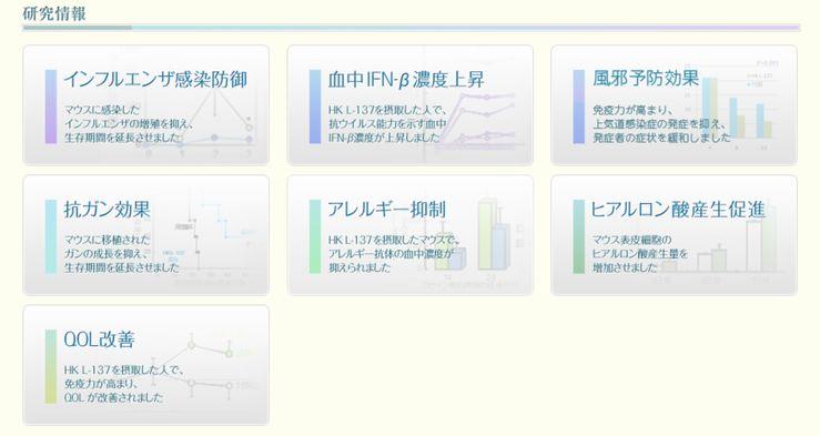 乳酸菌HK L-137の効果
